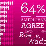 Protecting Roe: What Every Rhode Islander Can Do