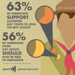 Should public schools host Boy Scout field trips?
