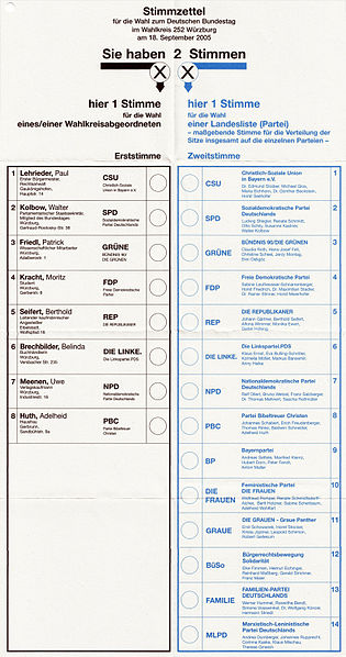 Example ballot for a mixed-member proportional representation system (via Wikipedia)
