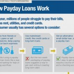 Pew On Payday Loans: They Don&#8217;t Help Consumers