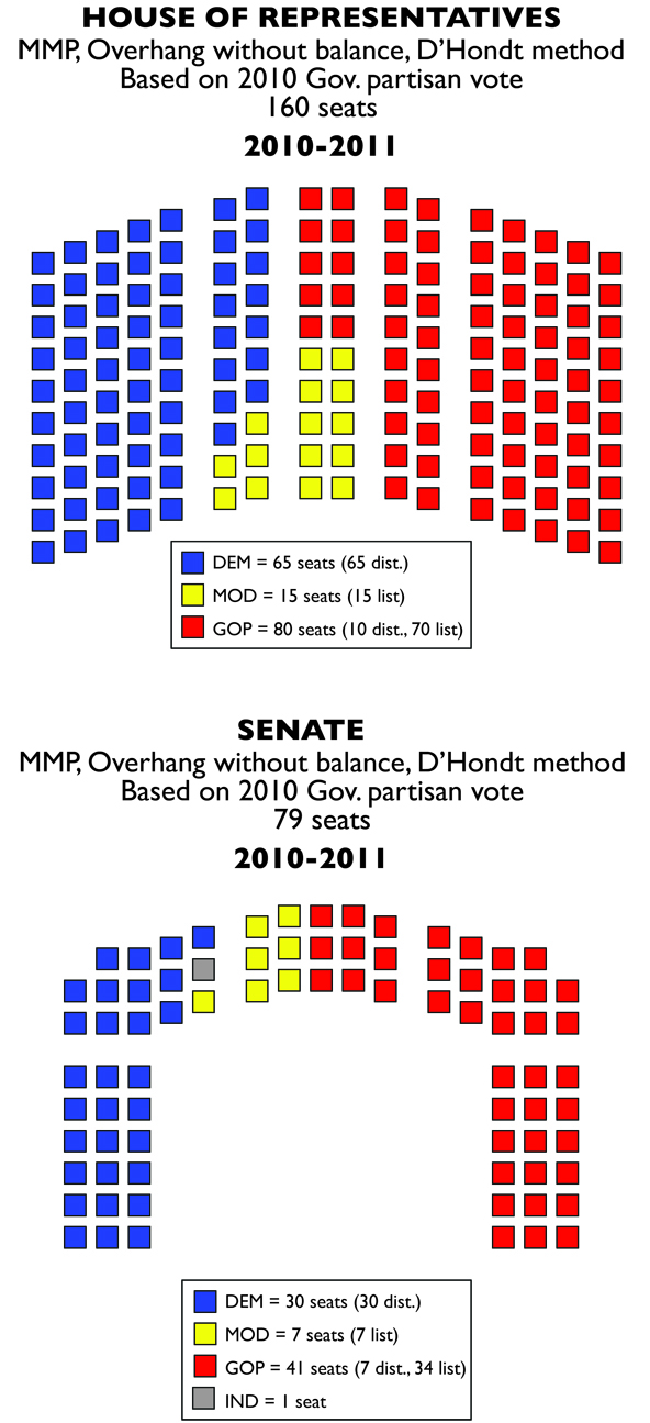 RI GA apportioned according to the D'Hondt method using 2010 Gubernatorial results. (via Samuel G. Howard)