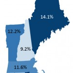 RI still has highest poverty rate in New England
