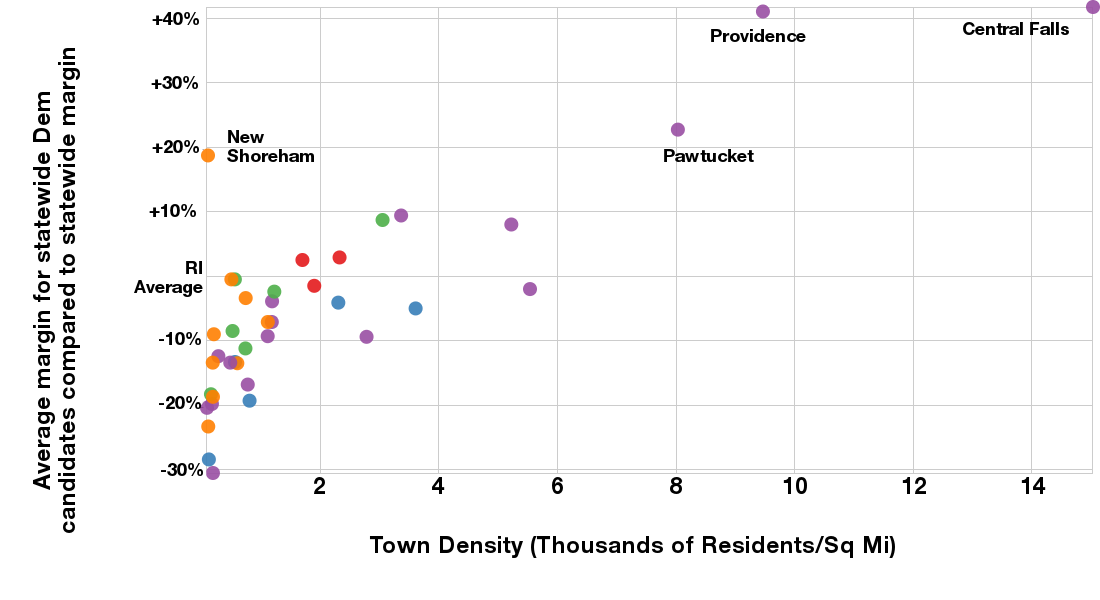 RI_election2014_density