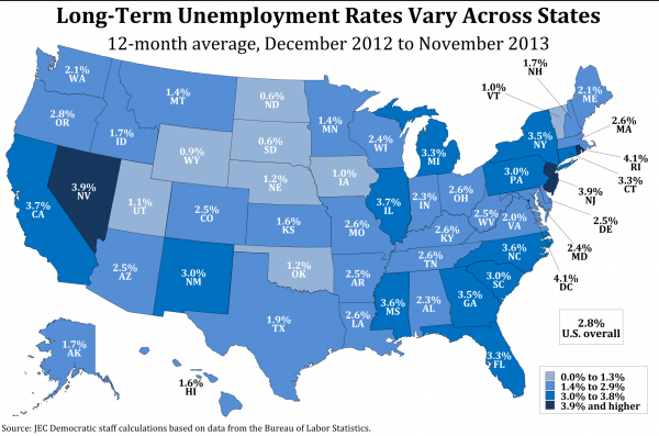 Long-term unemployment by state