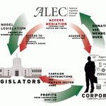 Union Objects to Taxes Funding ALEC Costs