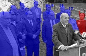 Coalition of the Terrifying: Cianci's powerplayers