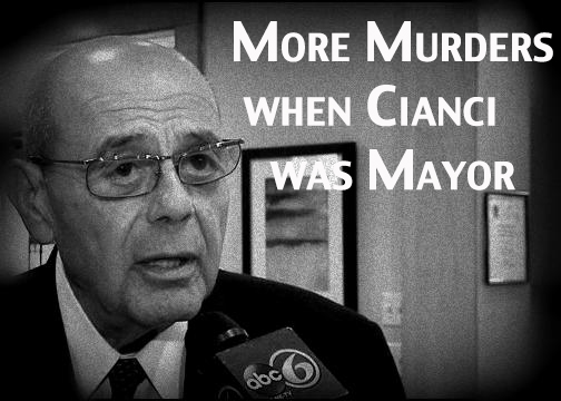 cianci_murder rate