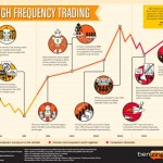 Providence sues Wall St. over high frequency trading