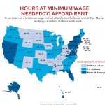 Raising the minimum wage creates partisan divide
