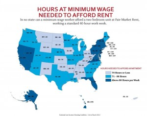 housing minimum wage graphic