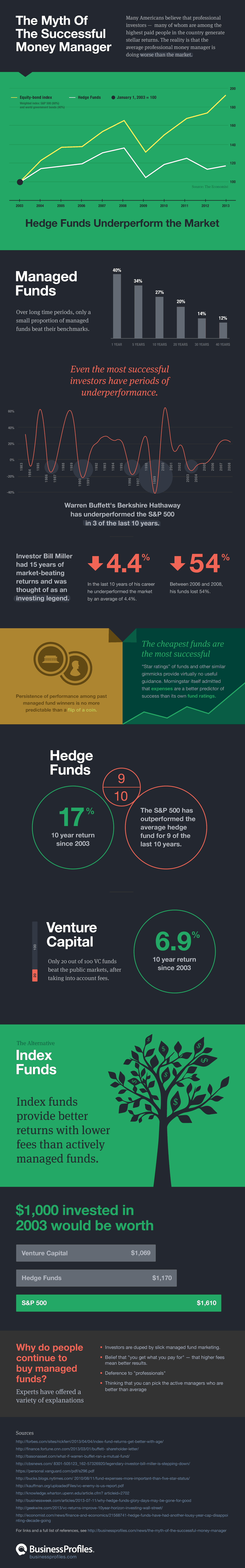 moneymanager_infographic