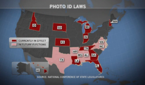 photo id law