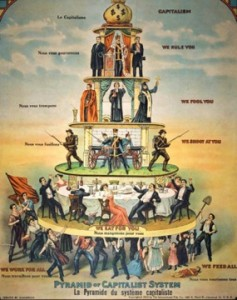 pyramid-of-capitalism