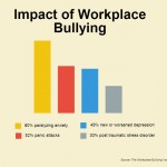 On bullying in the workplace with guest writer Jessica Stensrud